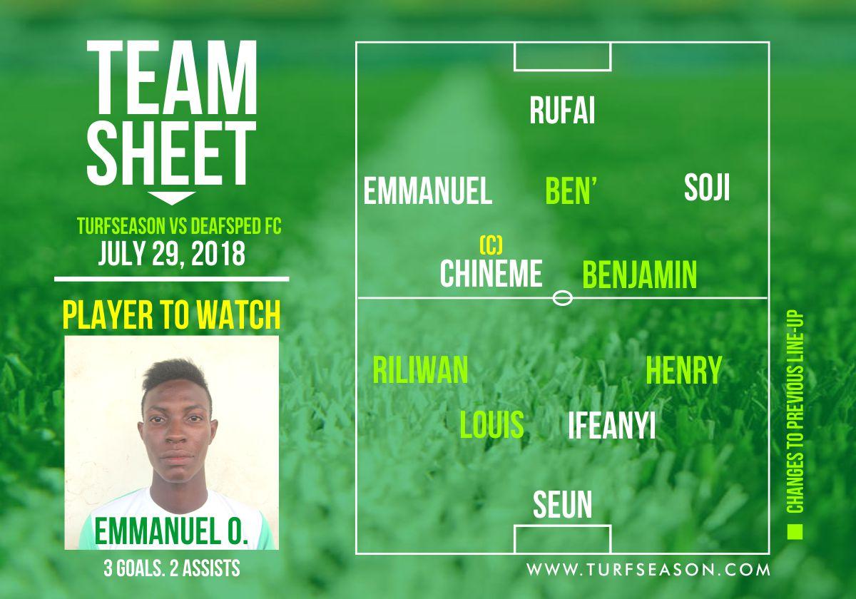 team sheet - JULY 28 - deafsped