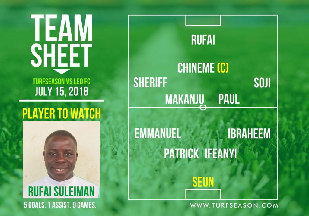 Probable Line Up vs Leo FC – July 15, 2018