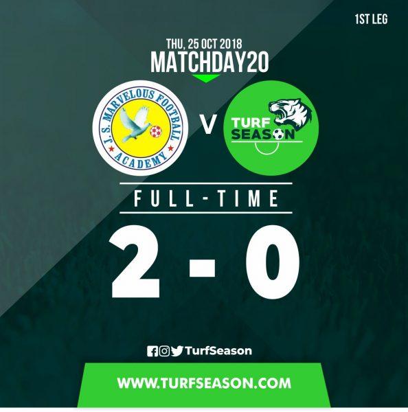 Matchday 20 -final score - 1st leg, marvelous fc - 25-10-2018