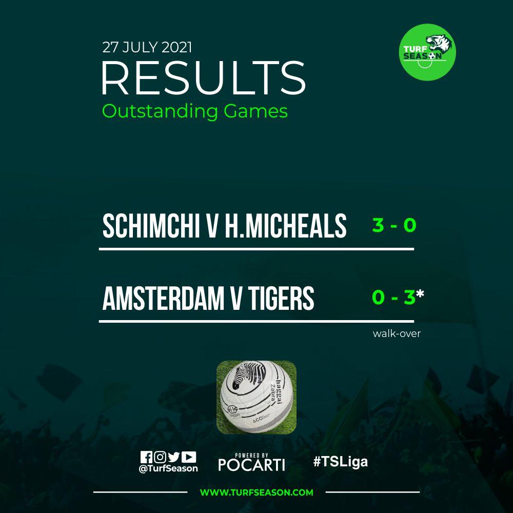 tsliga match results